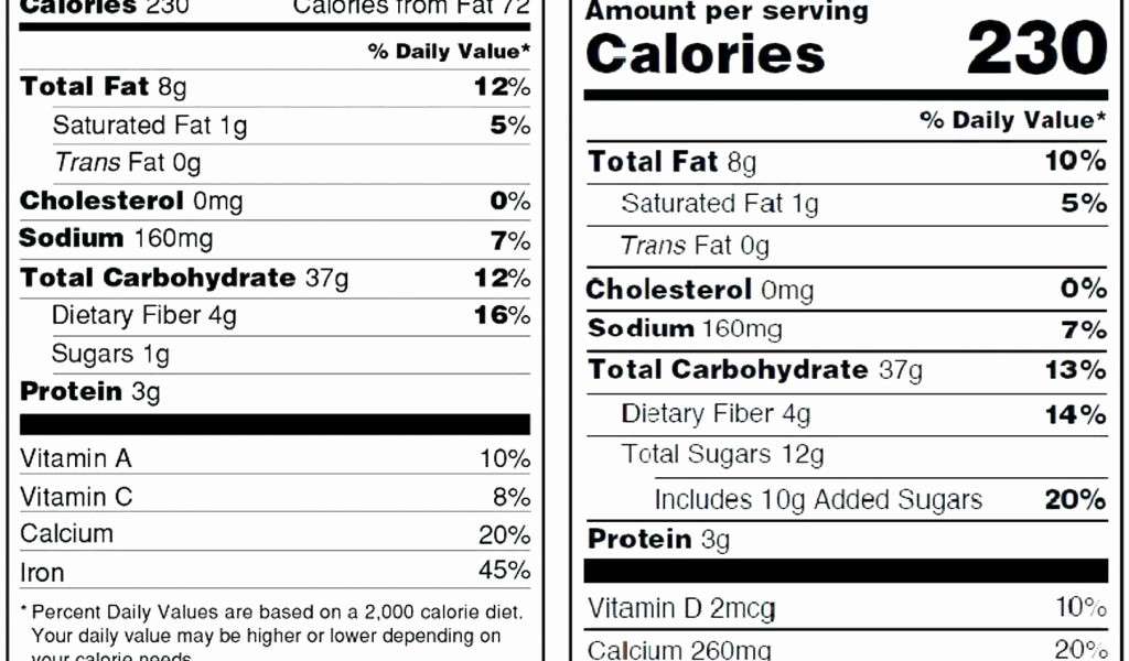 Nutrition Facts Template Excel Download New Nutritional Label Template Excel Nutrition Ftempo
