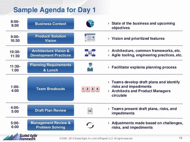 Off Site Meeting Agenda Template Awesome Running An Agile Release Train Art Planning Meeting with
