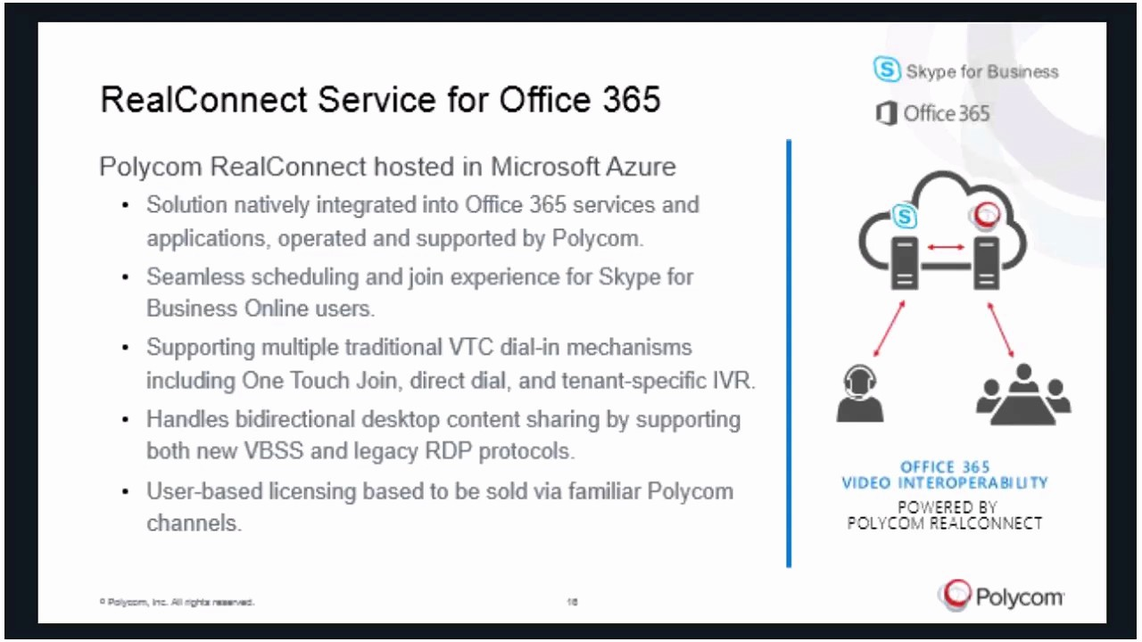 Office 365 Online Sign In New Module 2 What is Realconnect for Fice 365