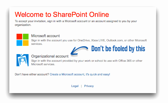 Office 365 Online Sign In Unique Accessing Point Line Content as An External User