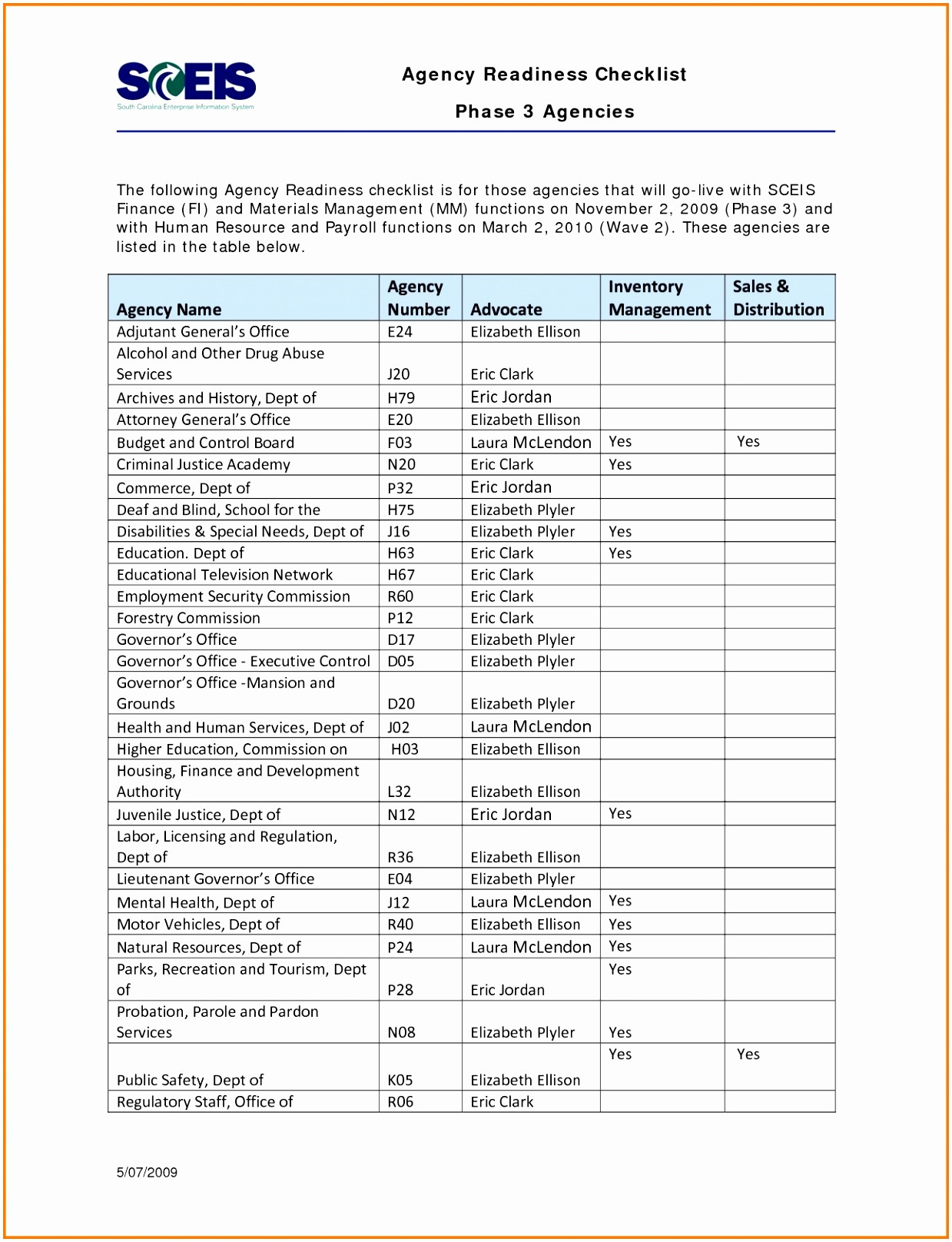 Office Move Checklist Template Excel New 9 Fice Move Checklist Template Excel Rrrqa