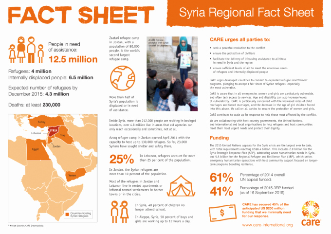 One Page Fact Sheet Template Elegant Syria Regional Fact Sheet as Of 22 09 2015 Syrian Arab