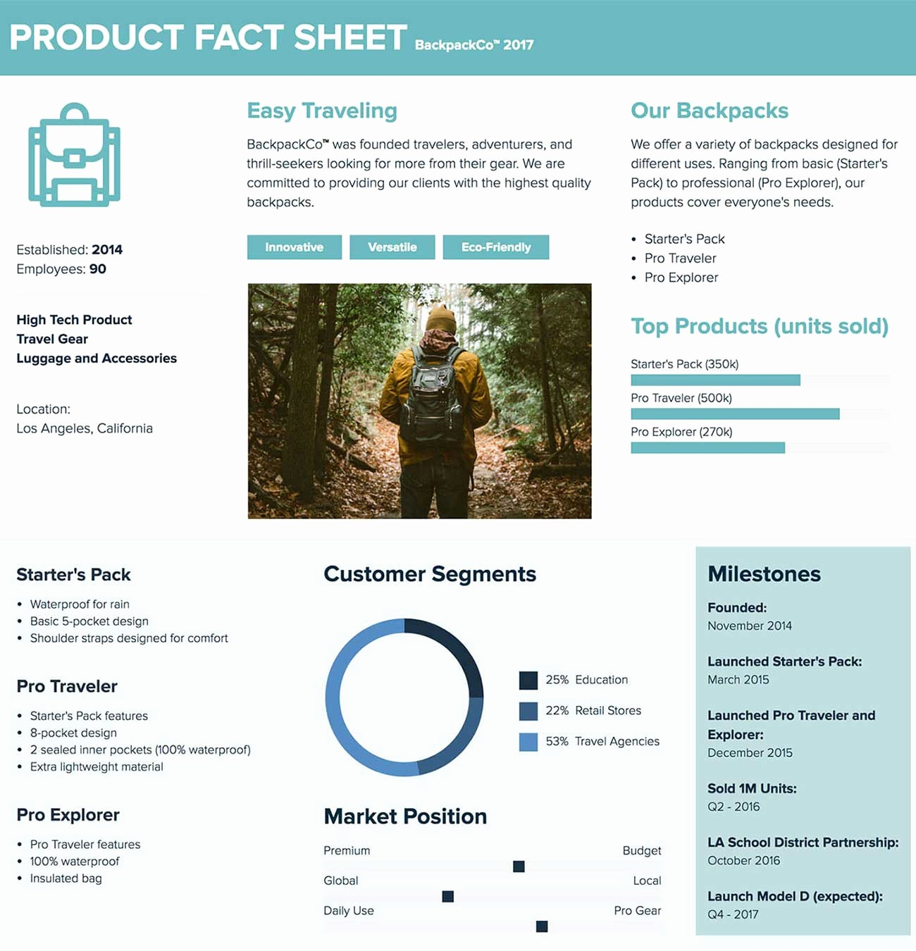 One Page Fact Sheet Template Lovely How to Create A Fact Sheet