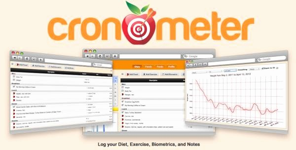Online Food and Exercise Journal Awesome More Than Calorie Counting My 2 Favorite Line Food