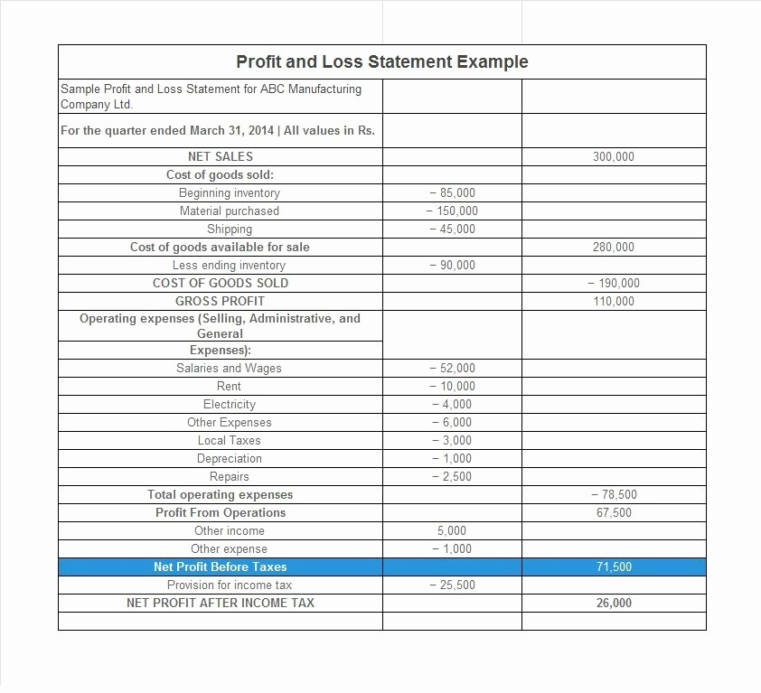 Online Profit and Loss Statement Awesome 35 Profit and Loss Statement Templates & forms