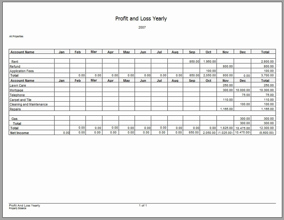 Online Profit and Loss Statement Awesome top 5 Resources to Get Free Profit and Loss Statement