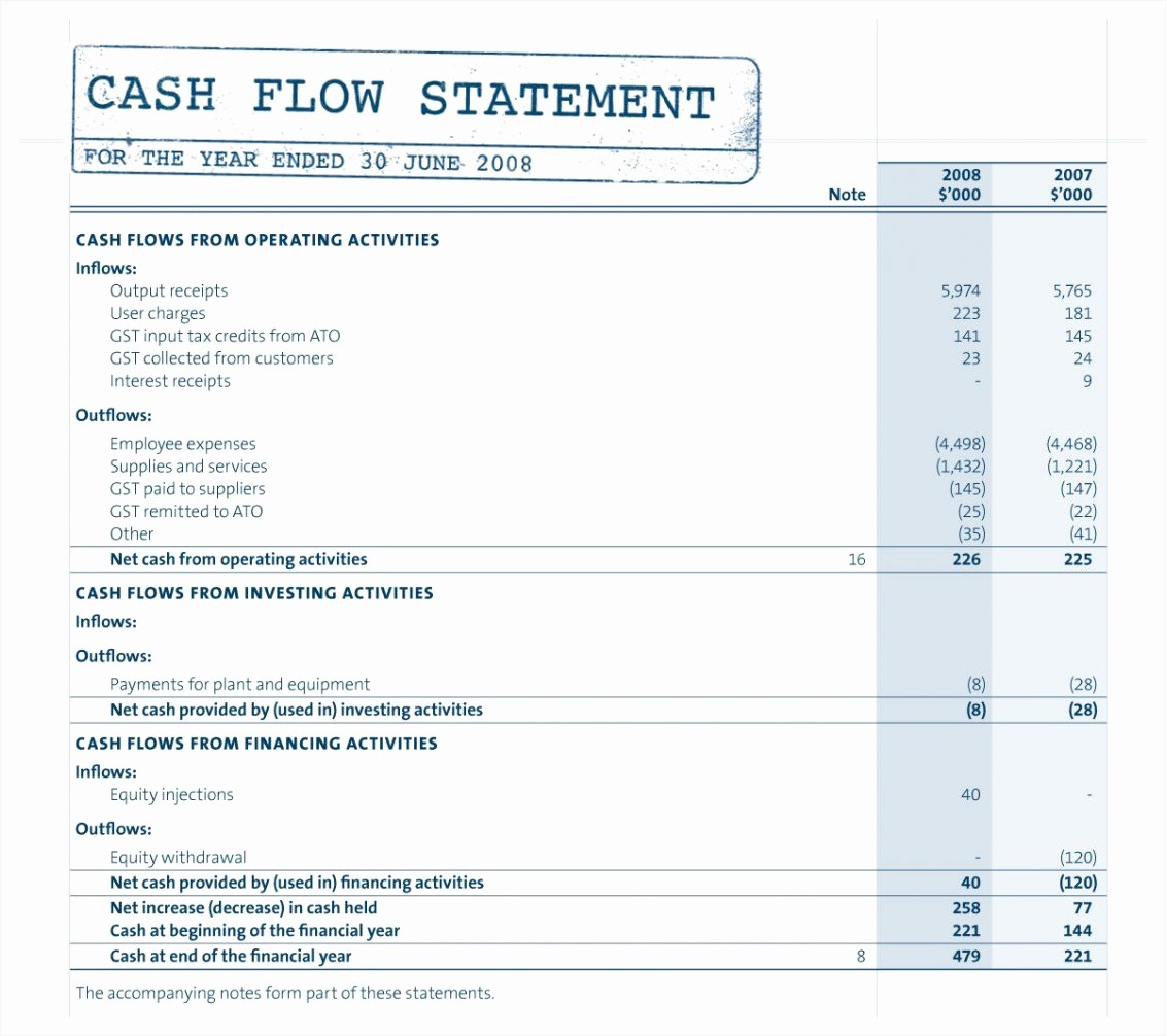 Online Profit and Loss Statement Elegant Free Profit and Loss Template Self Employed Sample In E