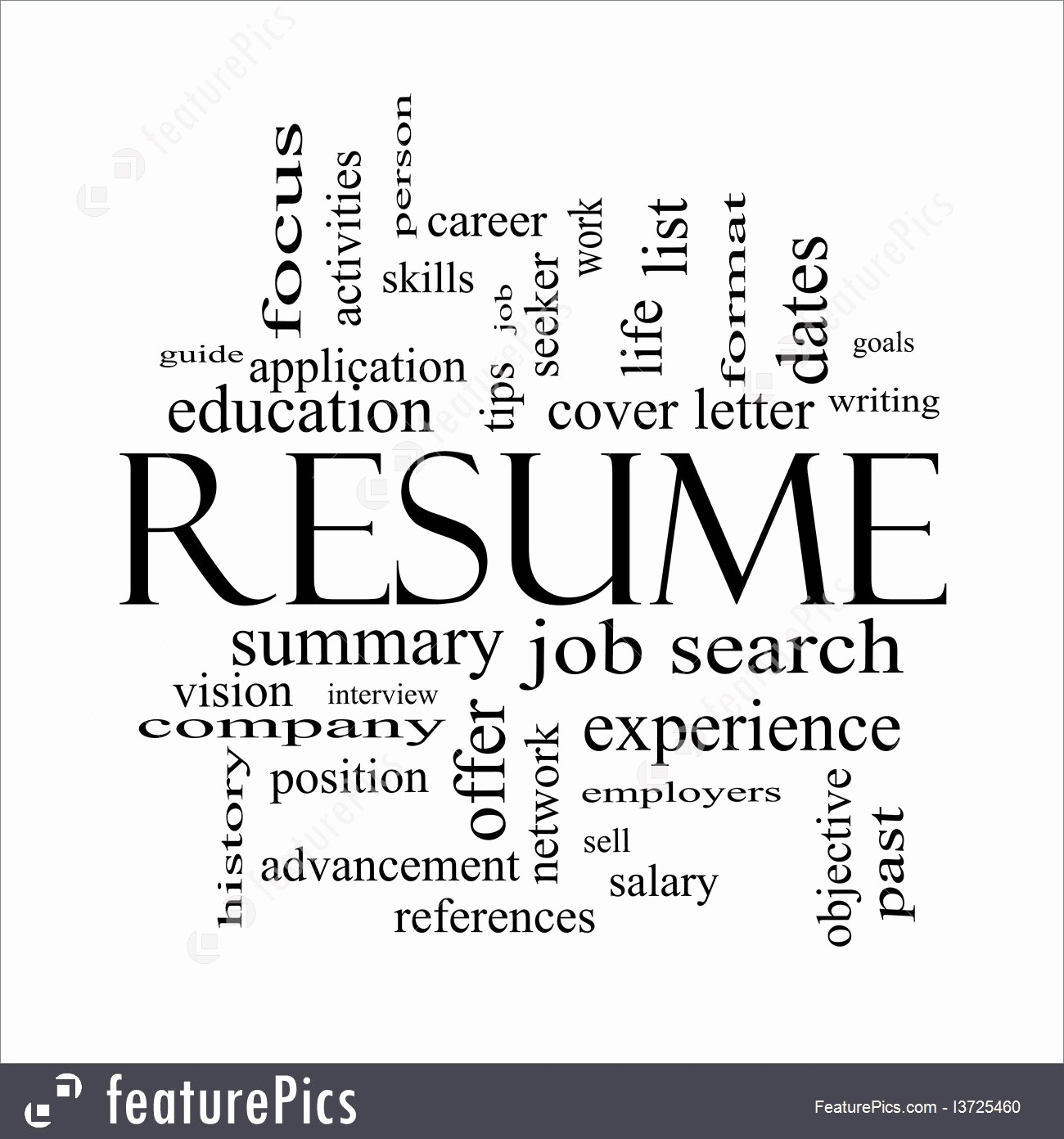 Origin Of the Word Resume Unique Signs and Info Resume Word Cloud Stock Illustration