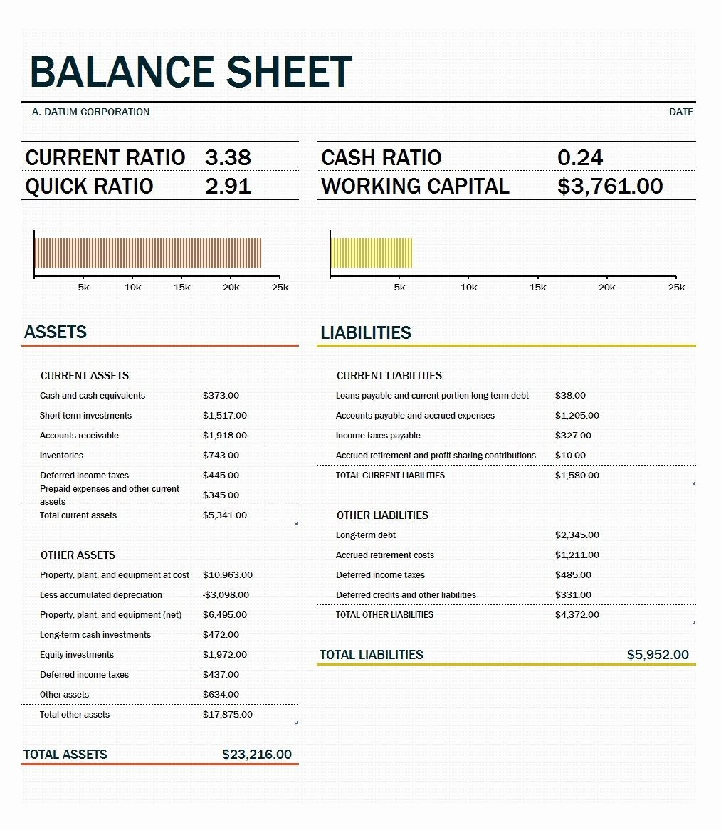 P and L Sheet Example Awesome 38 Free Balance Sheet Templates & Examples Template Lab