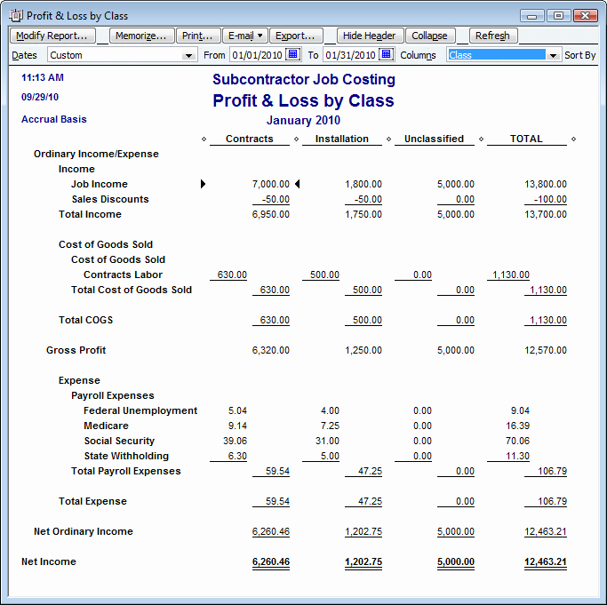 P and L Sheet Example Fresh Quickbooks 2011 New Balance Sheet by Class Report Part