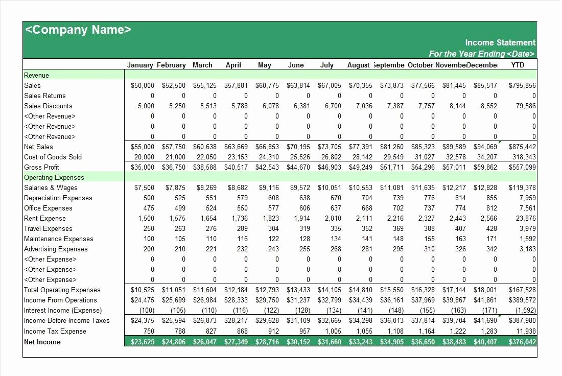 P and L Sheet Example Lovely 35 Profit and Loss Statement Templates & forms
