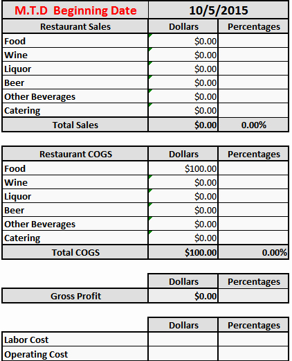 P and L Sheet Example Unique Restaurant Profit and Loss Statement Excel Restaurant