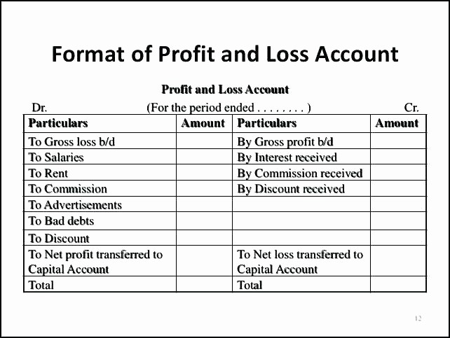 P and L Statement Template Luxury Profit Loss Spreadsheet P and L formulas for Dummies