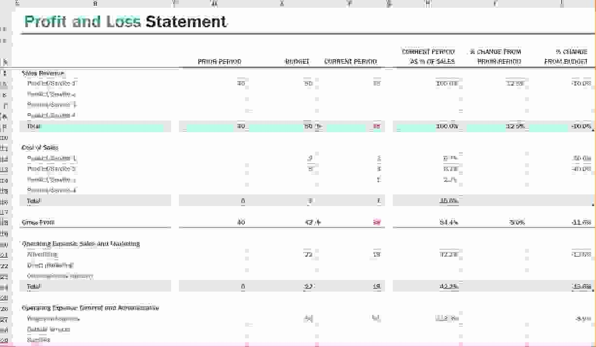 P and L Statement Template Unique 5 Profit Loss Statement Template