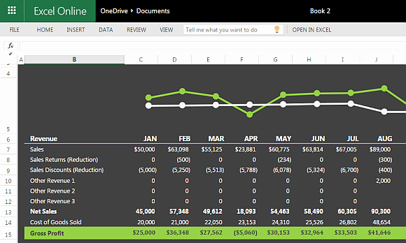 P and L Template Excel Elegant Profit and Loss Statement Template for Excel