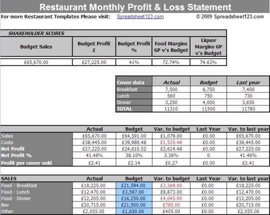 P and L Template Excel Fresh Restaurant Monthly Profit and Loss Statement Template for