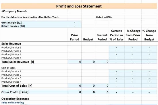 P and L Template Excel Fresh Terrific Fice Profit and Loss Statement Excel Template