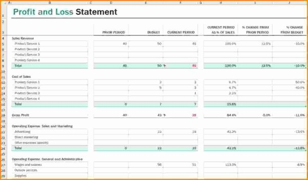 P and L Template Excel Lovely P&l Spreadsheet Template Spreadsheet Templates for Busines