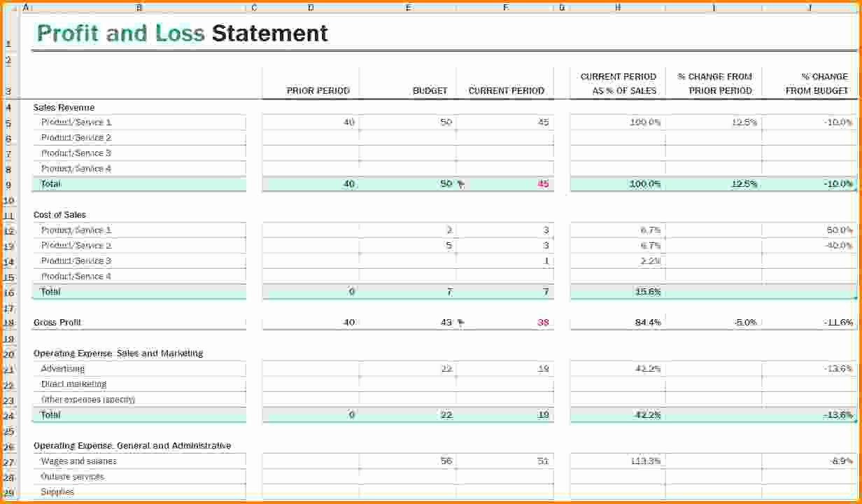 P and L Template Excel Unique Profit and Loss Template Uk P&l Spreadsheet Template