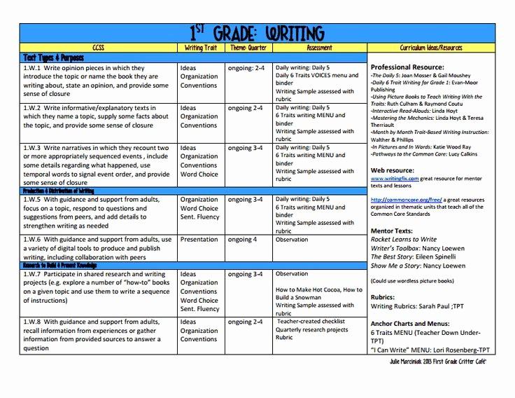 Pacing Calendar Template for Teachers Best Of the 25 Best Pacing Guide Ideas On Pinterest