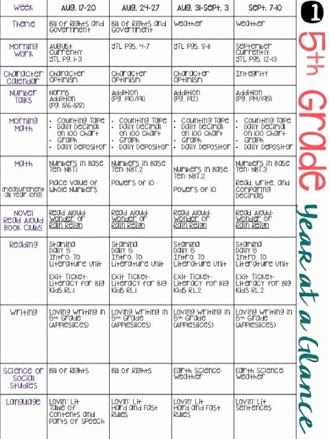 Pacing Calendar Template for Teachers Fresh 5th Grade Pacing