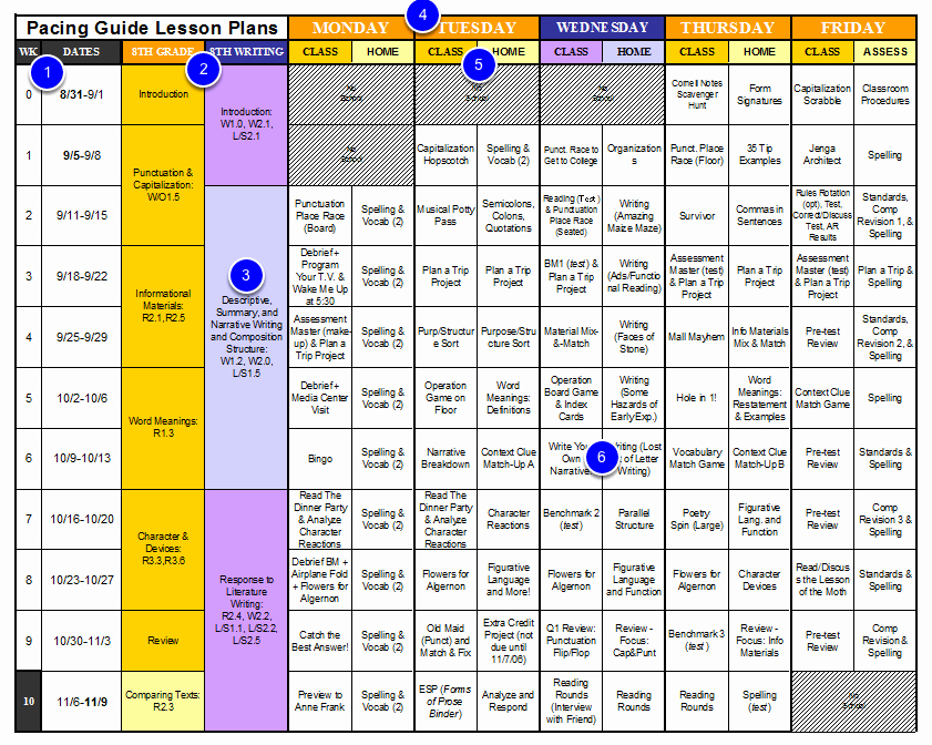 Pacing Calendar Template for Teachers Inspirational Create Select A Quality Pacing Guide – Illuminate Education