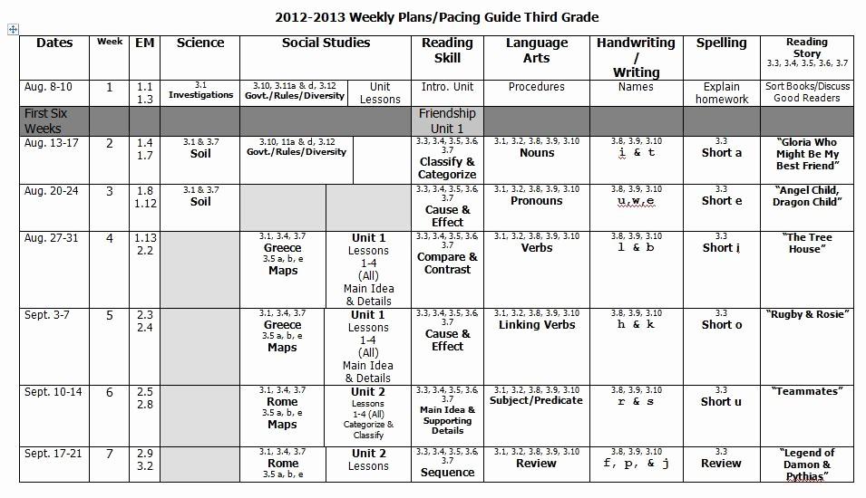 Pacing Calendar Template for Teachers Inspirational Pacing Calendar Template for Teachers