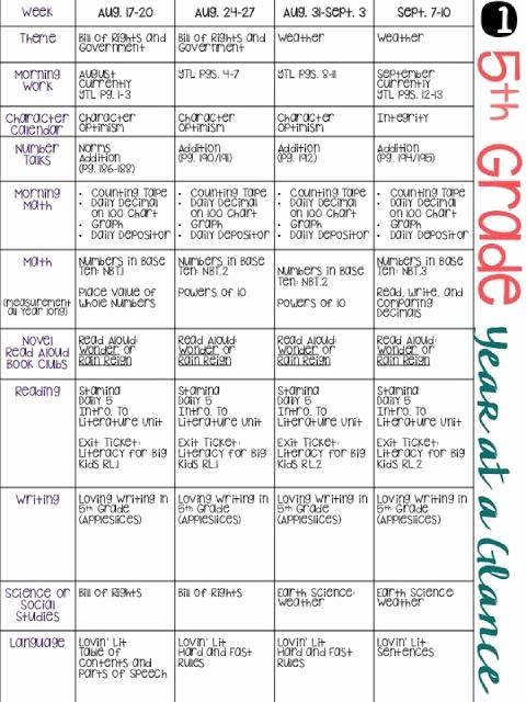 Pacing Calendar Template for Teachers Unique 25 Best Ideas About Pacing Guide On Pinterest
