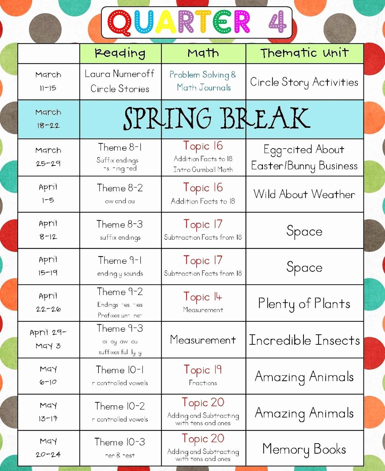 Pacing Calendar Template for Teachers Unique Pacing Calendar Template for Teachers Free Calendar