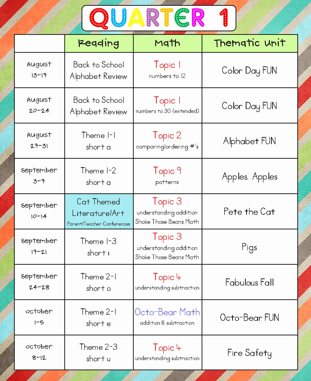 Pacing Calendar Template for Teachers Unique Pacing Calendar Template for Teachers Funfpandroidcopacing