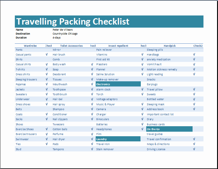 Packing List for Vacation Template Beautiful Travelling Packing Checklist Template