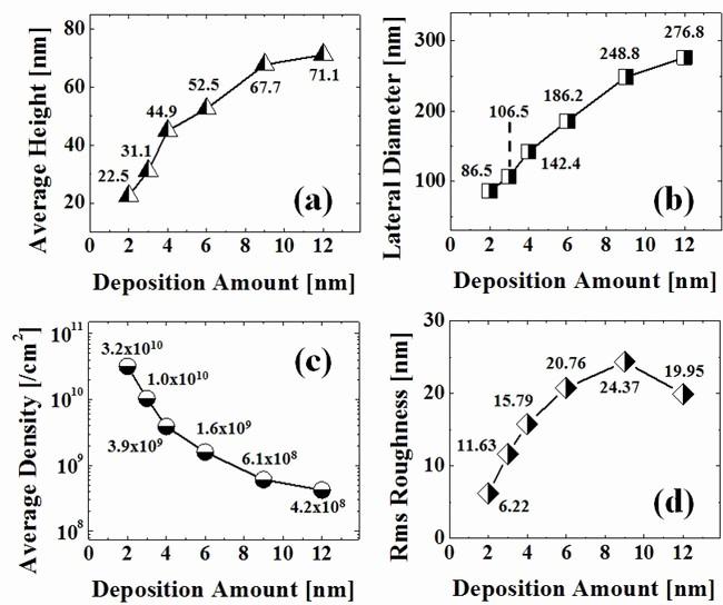 Page Line Deposition Summary Sample Inspirational Aqnmol Prof Jihoon Lee at Kwangwoon University 광운대학교 전자