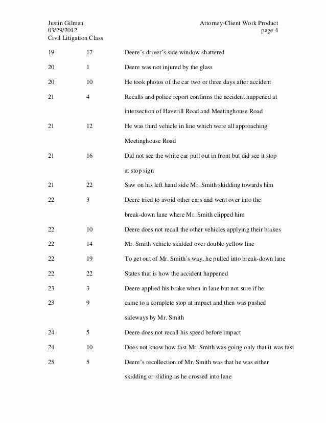 Page Line Deposition Summary Sample Unique Deposition Summary J Gilman 1c