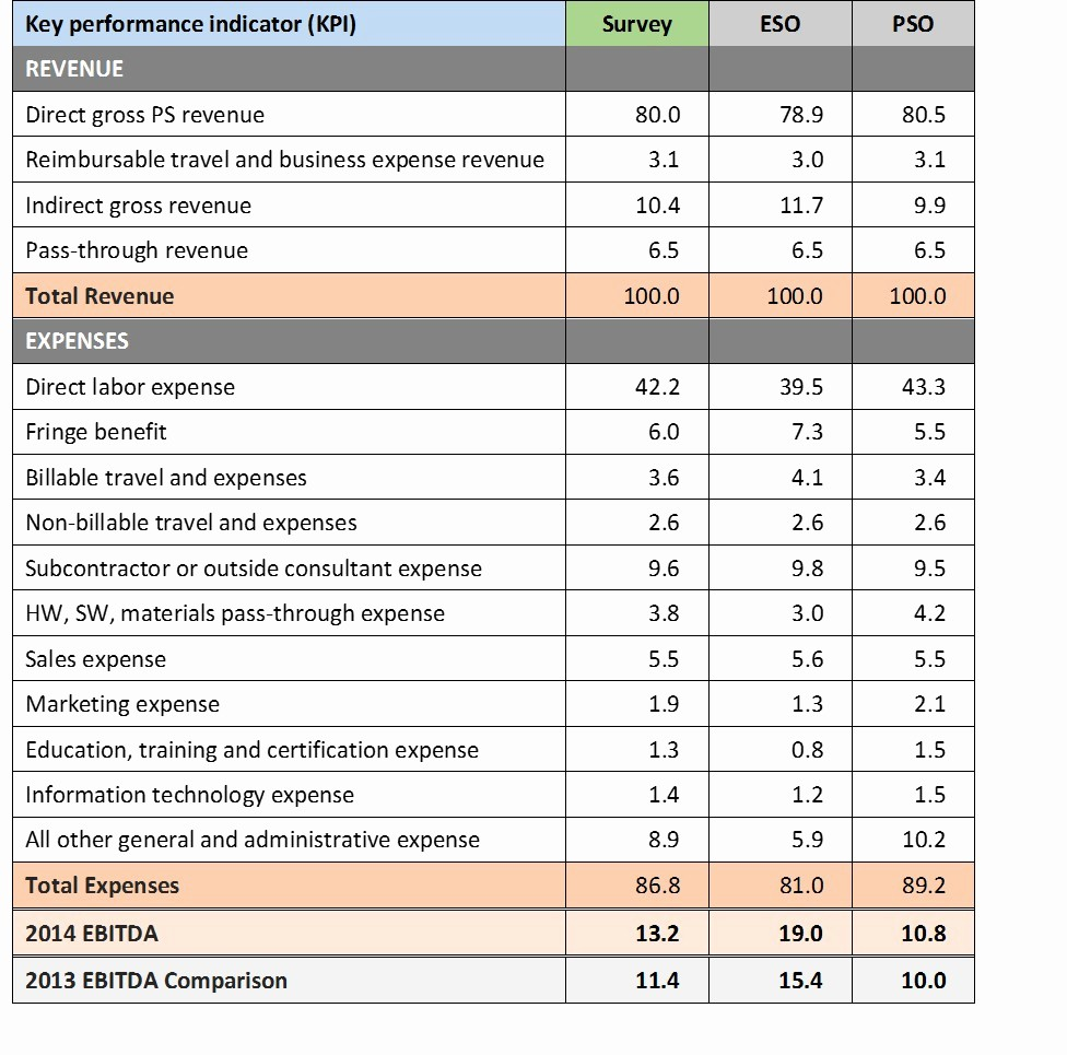 P&l Sheet Example Awesome P L Statement Uk Sample Profit and Loss Balance Sheet