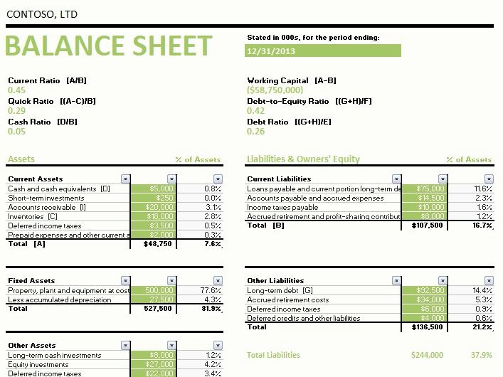 P&l Sheet Example Beautiful Excel How to Calculate Percentage How Does Excel Calculate