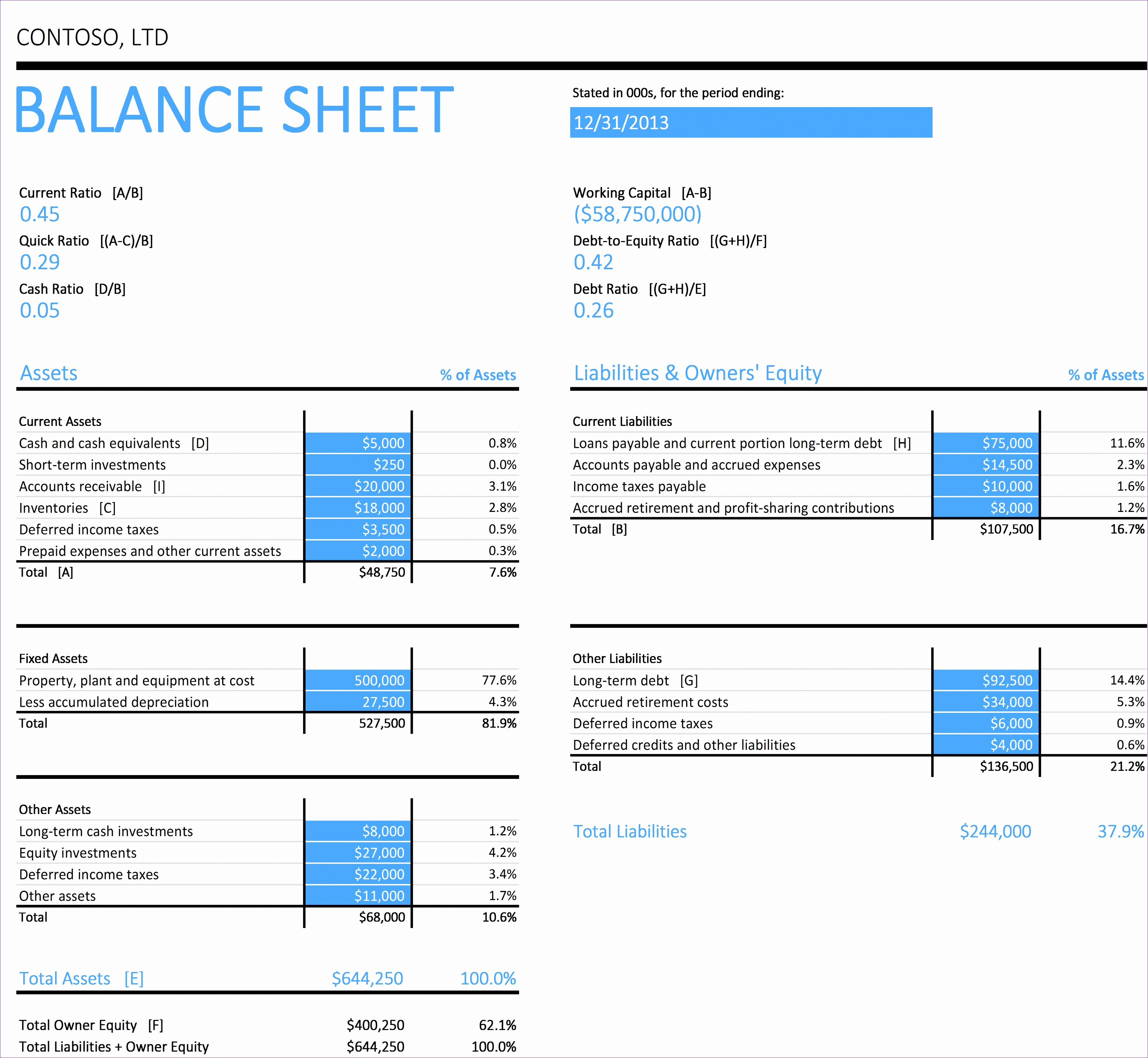 P&l Sheet Example Lovely 5 Excel Templates for Financial Statements