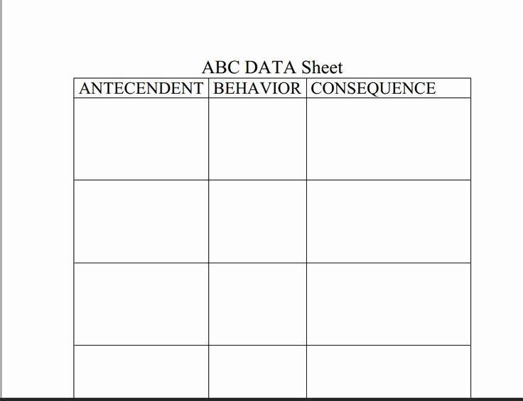 P&l Sheet Example Unique Abc Behaviour Chart Template Printable 10 Best Behavior