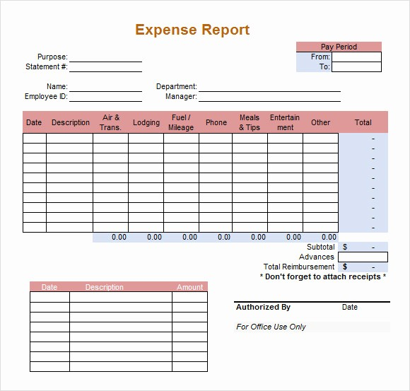 Per Diem Request form Template Beautiful 9 Expense Report Templates – Free Samples Examples