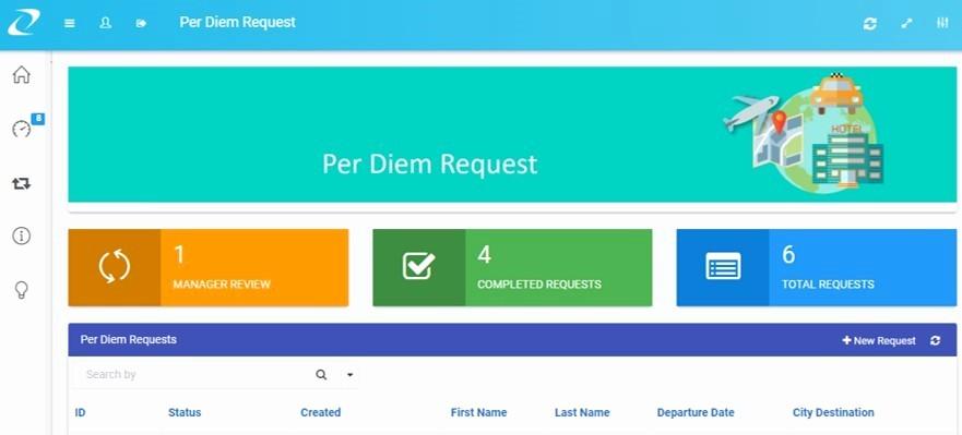 Per Diem Request form Template Best Of Per Diem Approval Workflow Template Digital Business is