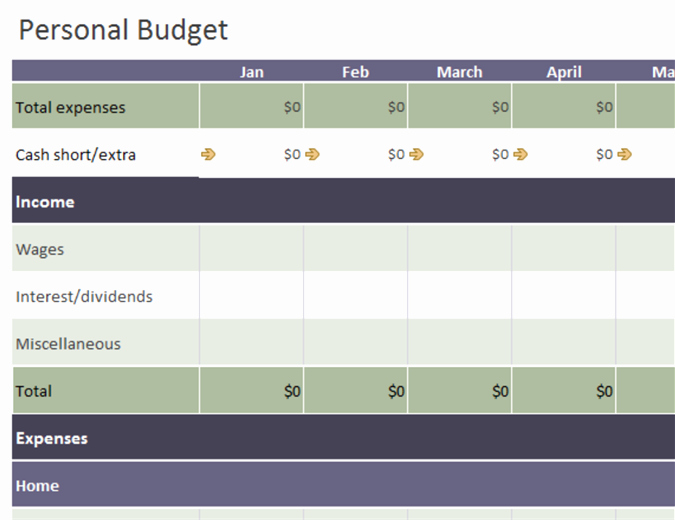 Personal Budget Exercise Ms Excel Awesome Basic Personal Bud