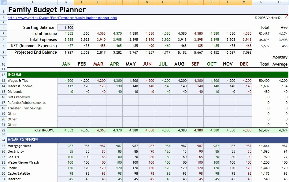 Personal Budget Exercise Ms Excel Beautiful Family Bud Planner for Excel