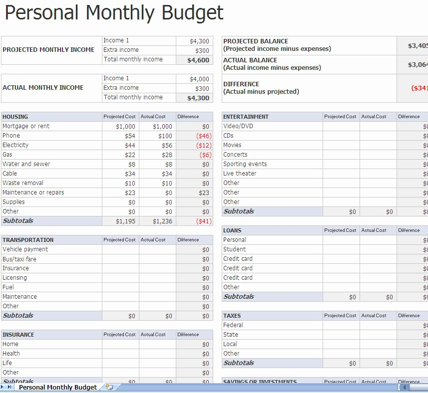 Personal Budget Exercise Ms Excel Elegant Monthly Bud Planning