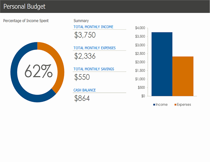 Personal Budget Exercise Ms Excel Inspirational Bud S Fice