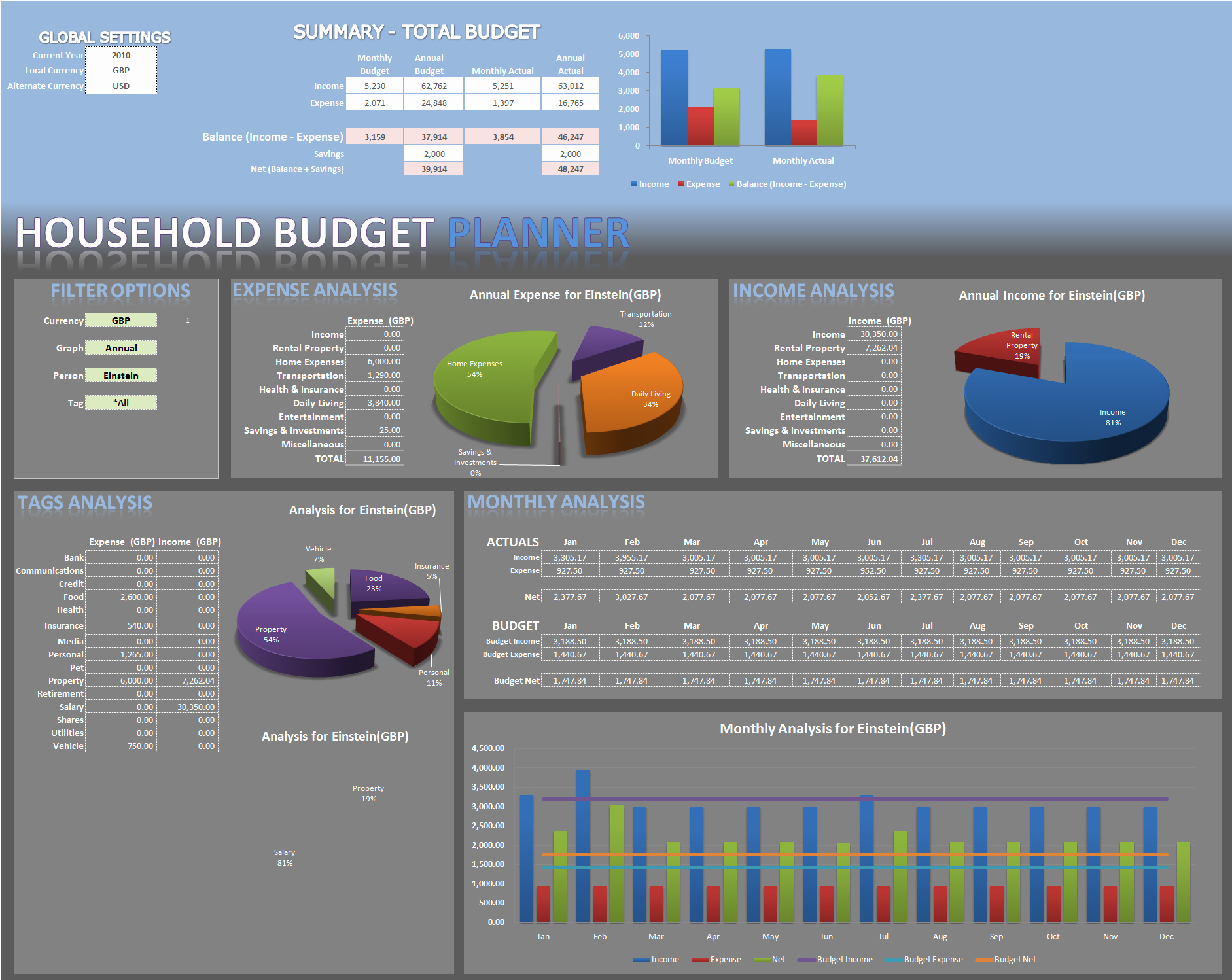 Personal Budget Exercise Ms Excel Luxury Excel Bud Template for Household Personal Finance