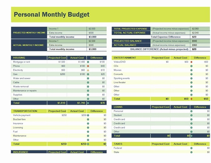 Personal Budget Exercise Ms Excel Luxury Personal Monthly Bud Spreadsheet