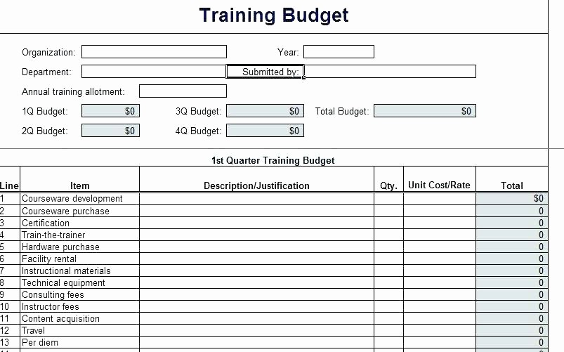 Personal Budget Exercise Ms Excel New Excel Training Templates – Travelmumsub