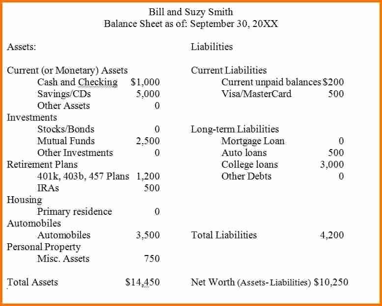 Personal Finance Balance Sheet Template Awesome Personal Balance Sheet Example