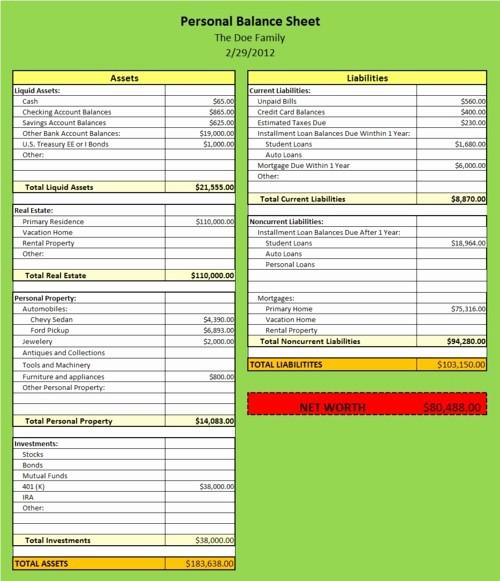 Personal Finance Balance Sheet Template Beautiful Personal Balance Sheet