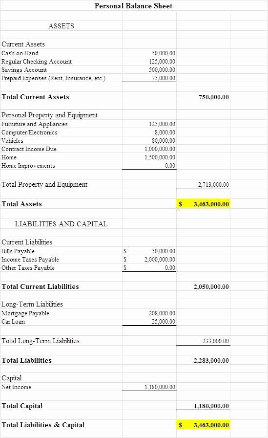 Personal Finance Balance Sheet Template Best Of Personal Financial Dashboard — Pantheon Sports Financial