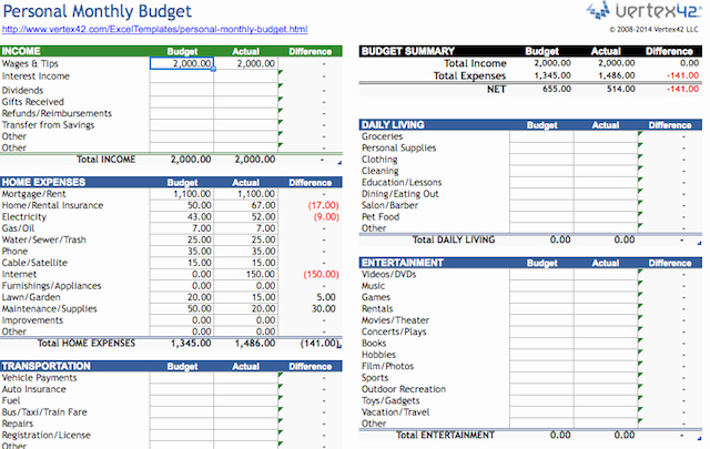 Personal Finance Balance Sheet Template Elegant 10 Helpful Spreadsheet Templates to Help Manage Your Finances